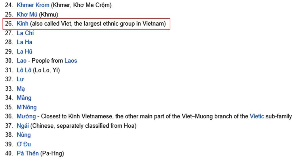 តារាងបញ្ជីជនជាតិទាំង ៥៤ នៅក្នុងប្រទេសវៀតណាម ជនជាតិយួន ត្រូវបានគេហៅថា ជនជាតិ កិន (Kinh) ឬ ជនជាតិវៀត (Viet) ។