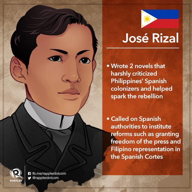 Jose Rzal
